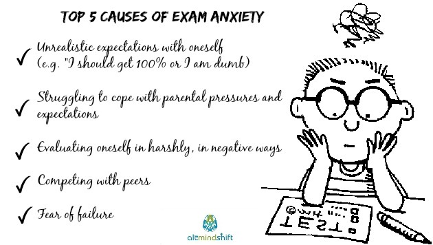 Top 5 Causes of Exam Anxiety