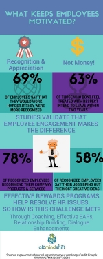 What Keeps Employees Motivated